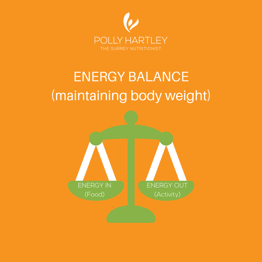 Weight Loss Energy Balance Calories
